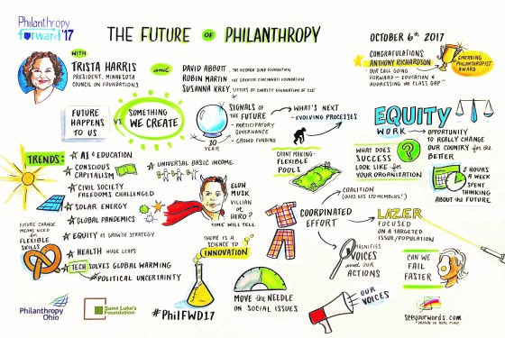 Jo Byrne, a graphic recorder/visual notetaker illustrated Trista Harris's plenary address.